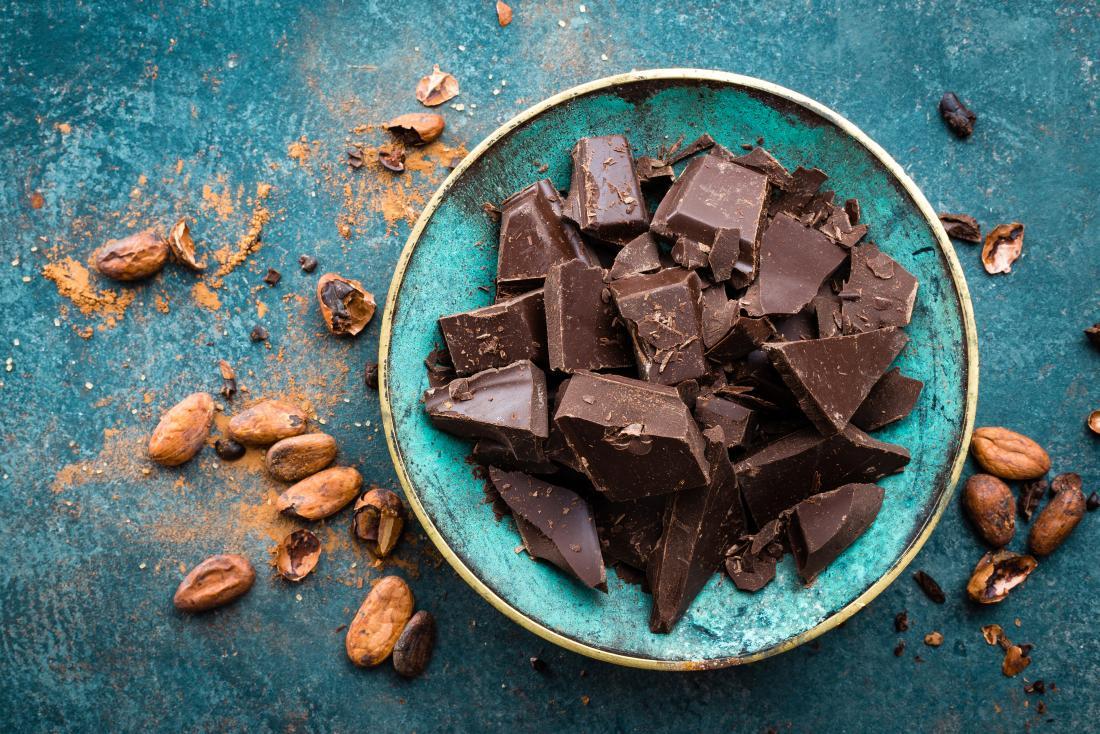 Drawbacks of chocolate